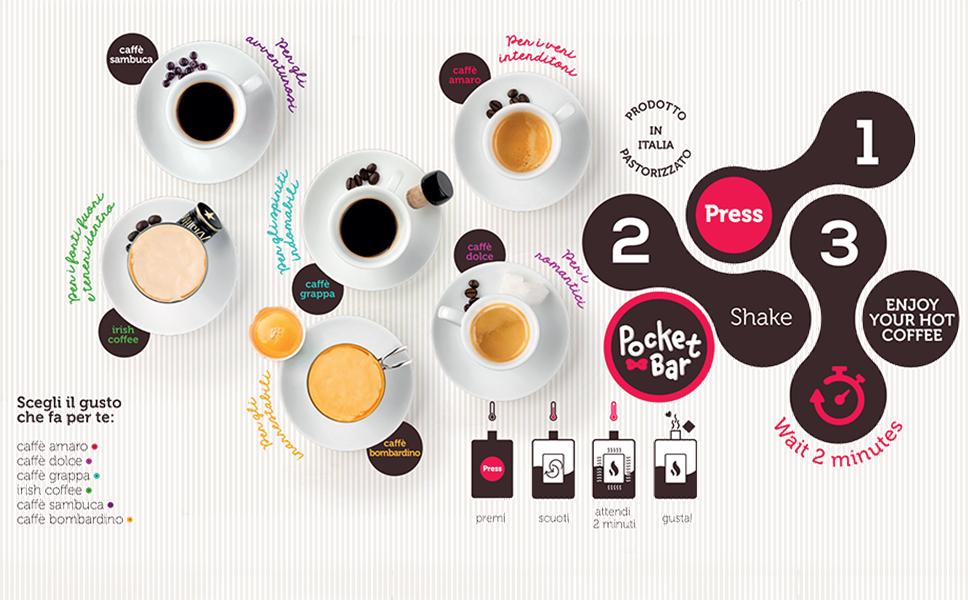 grafica-caffè-bwithc